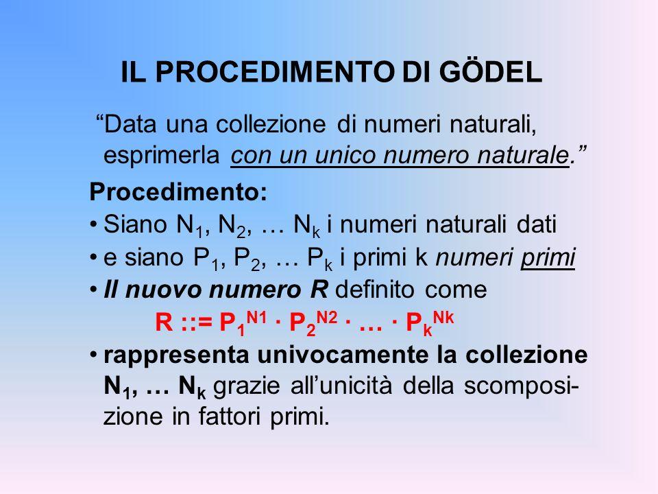 IL PROCEDIMENTO DI GÖDEL Data una collezione di numeri naturali, esprimerla con un unico numero naturale. Procedimento: Siano N 1, N 2, … N k i numeri