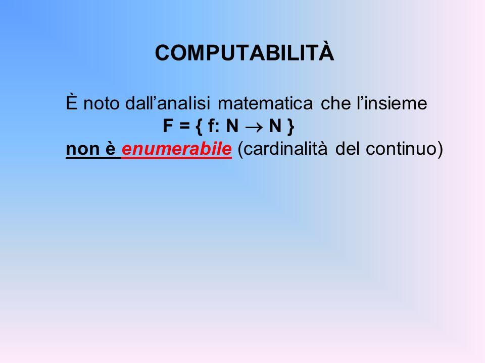 COMPUTABILITÀ È noto dallanalisi matematica che linsieme F = { f: N N } non è enumerabile (cardinalità del continuo)