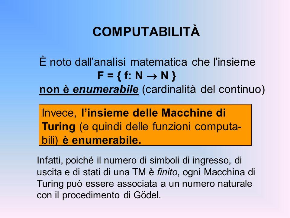 COMPUTABILITÀ È noto dallanalisi matematica che linsieme F = { f: N N } non è enumerabile (cardinalità del continuo) Invece, linsieme delle Macchine d