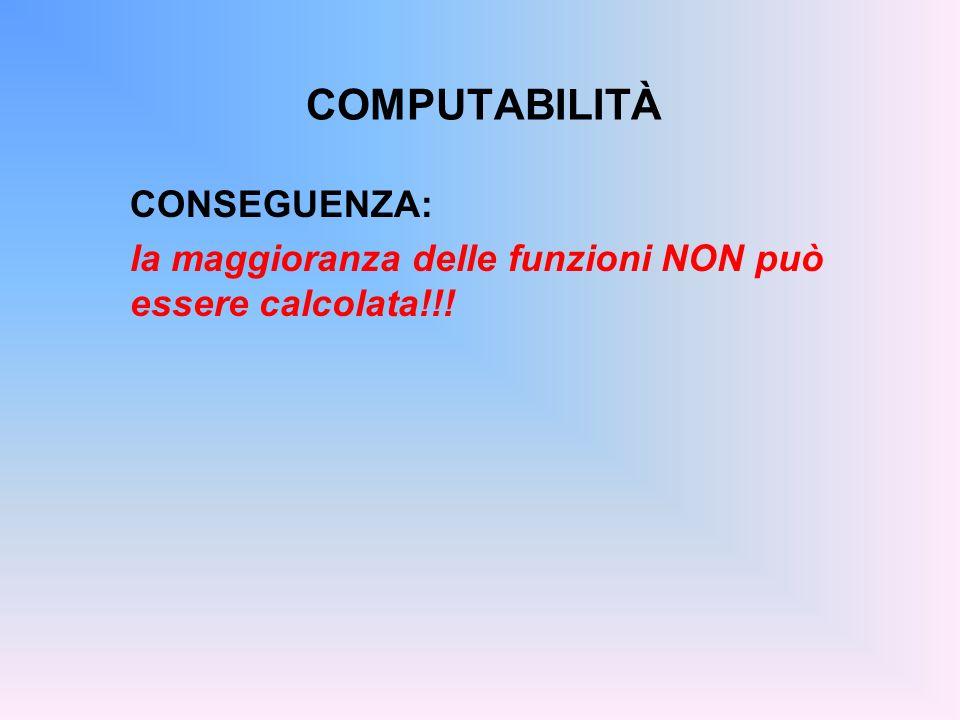 COMPUTABILITÀ CONSEGUENZA: la maggioranza delle funzioni NON può essere calcolata!!!