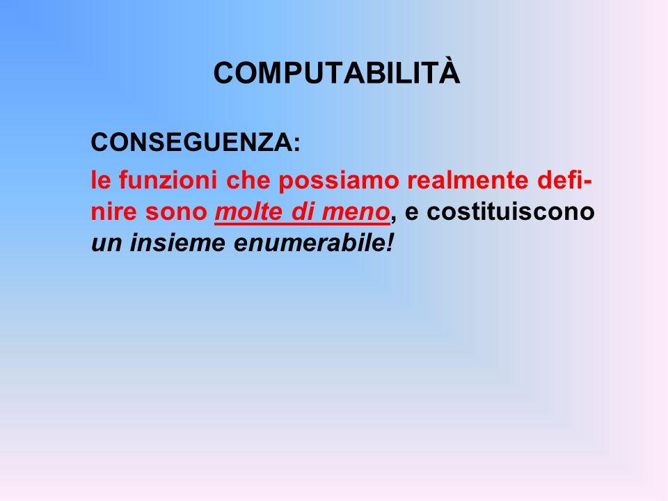COMPUTABILITÀ CONSEGUENZA: le funzioni che possiamo realmente defi- nire sono molte di meno, e costituiscono un insieme enumerabile!