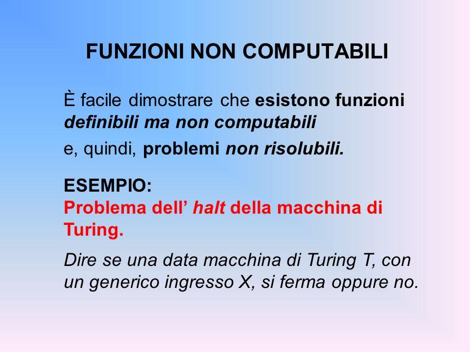 FUNZIONI NON COMPUTABILI È facile dimostrare che esistono funzioni definibili ma non computabili e, quindi, problemi non risolubili. ESEMPIO: Problema
