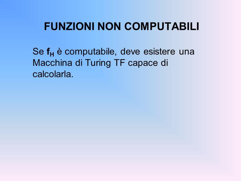 FUNZIONI NON COMPUTABILI Se f H è computabile, deve esistere una Macchina di Turing TF capace di calcolarla.