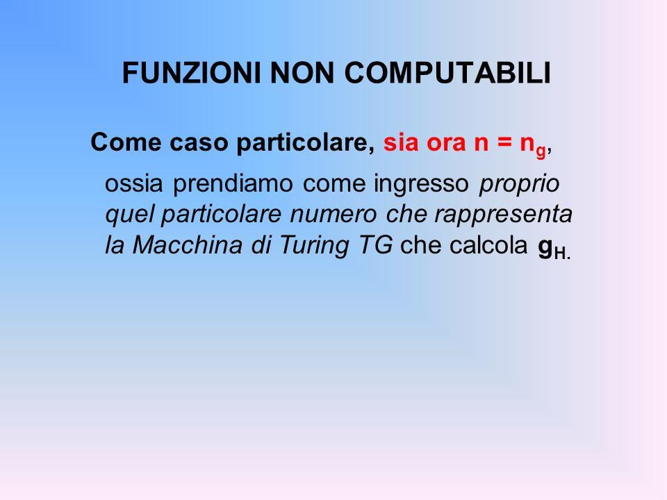 FUNZIONI NON COMPUTABILI Come caso particolare, sia ora n = n g, ossia prendiamo come ingresso proprio quel particolare numero che rappresenta la Macc