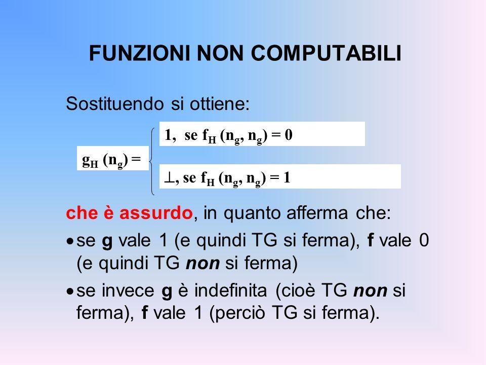 FUNZIONI NON COMPUTABILI Sostituendo si ottiene: che è assurdo, in quanto afferma che: se g vale 1 (e quindi TG si ferma), f vale 0 (e quindi TG non s