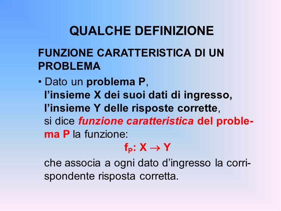 QUALCHE DEFINIZIONE FUNZIONE CARATTERISTICA DI UN PROBLEMA Dato un problema P, linsieme X dei suoi dati di ingresso, linsieme Y delle risposte corrett