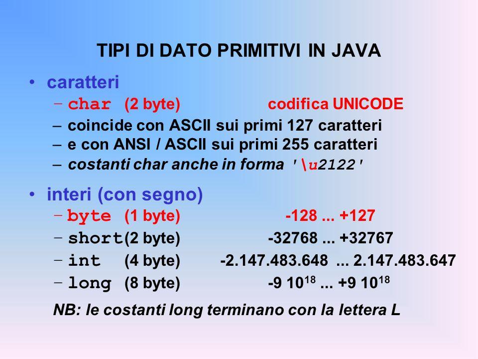 TIPI DI DATO PRIMITIVI IN JAVA reali (IEEE-754) –float (4 byte)- 10 45...