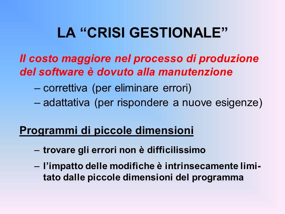 LA CRISI GESTIONALE Il costo maggiore nel processo di produzione del software è dovuto alla manutenzione –correttiva (per eliminare errori) –adattativ