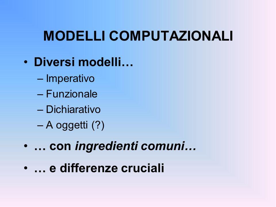 MODELLI COMPUTAZIONALI Diversi modelli… –Imperativo –Funzionale –Dichiarativo –A oggetti (?) … con ingredienti comuni… … e differenze cruciali