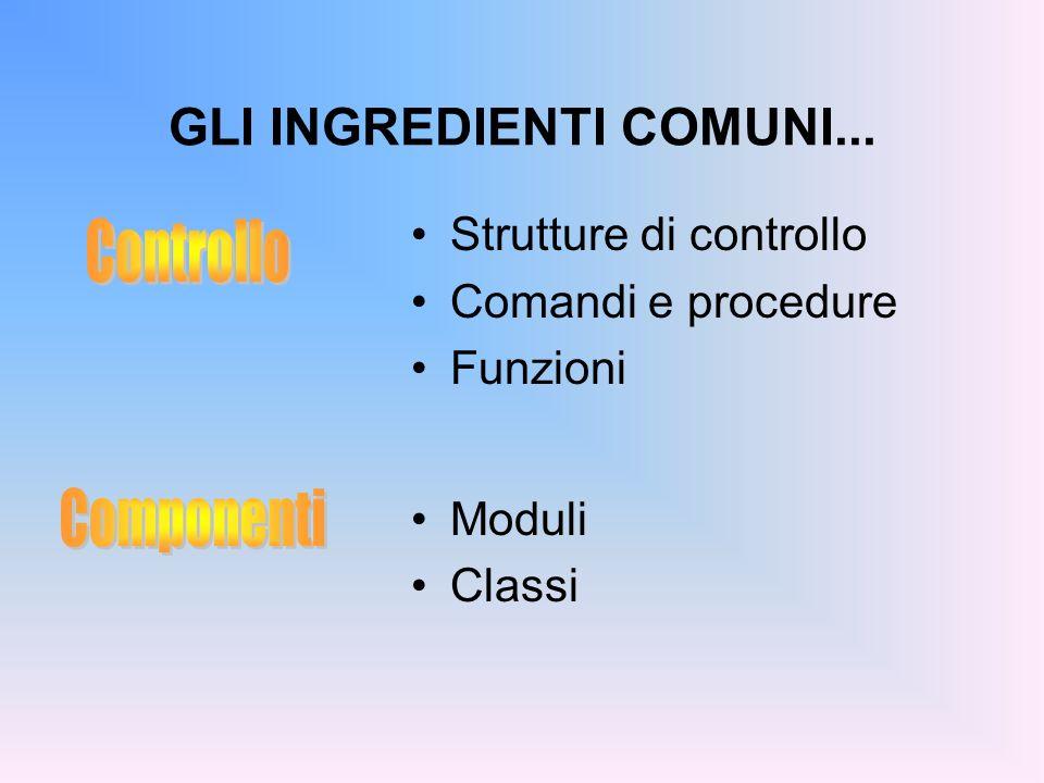 Strutture di controllo Comandi e procedure Funzioni Moduli Classi GLI INGREDIENTI COMUNI...