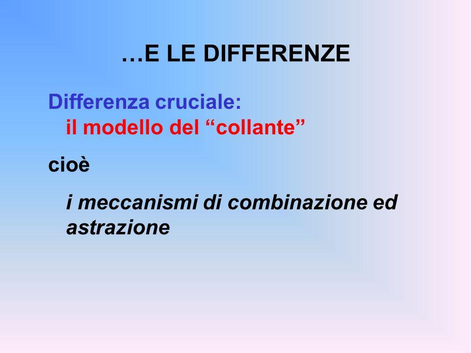 …E LE DIFFERENZE Differenza cruciale: il modello del collante cioè i meccanismi di combinazione ed astrazione