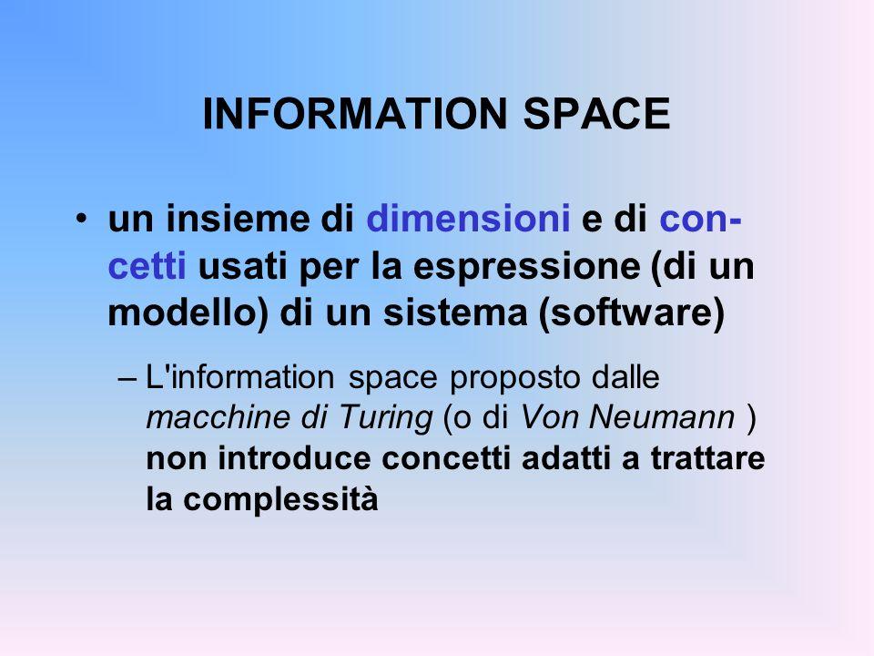 INFORMATION SPACE un insieme di dimensioni e di con- cetti usati per la espressione (di un modello) di un sistema (software) –L information space proposto dalle macchine di Turing (o di Von Neumann ) non introduce concetti adatti a trattare la complessità