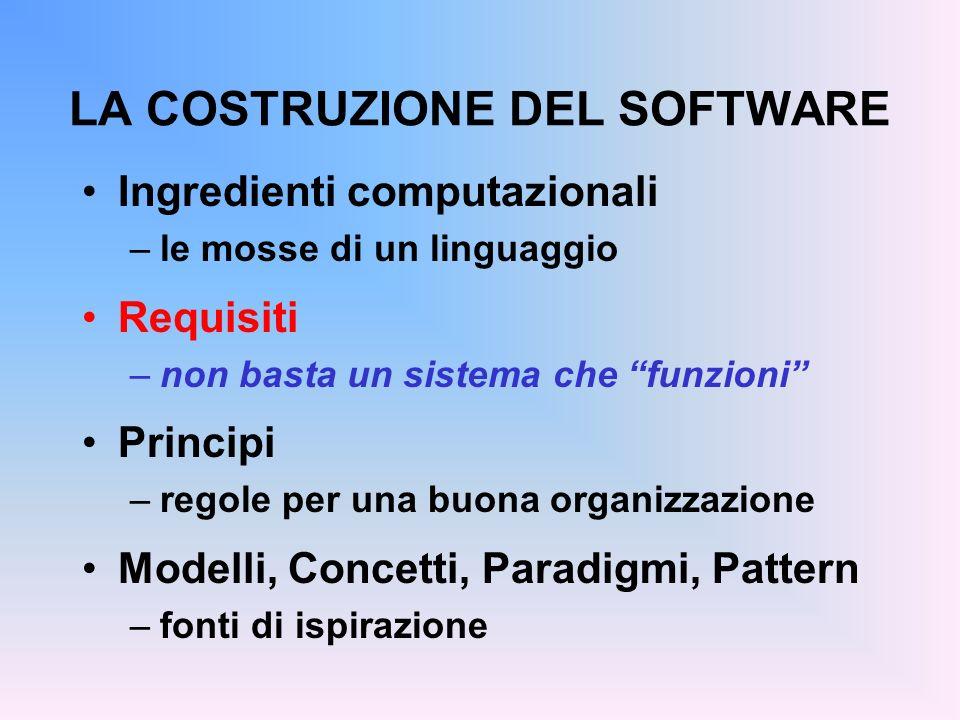 LA COSTRUZIONE DEL SOFTWARE Ingredienti computazionali –le mosse di un linguaggio Requisiti –non basta un sistema che funzioni Principi –regole per un