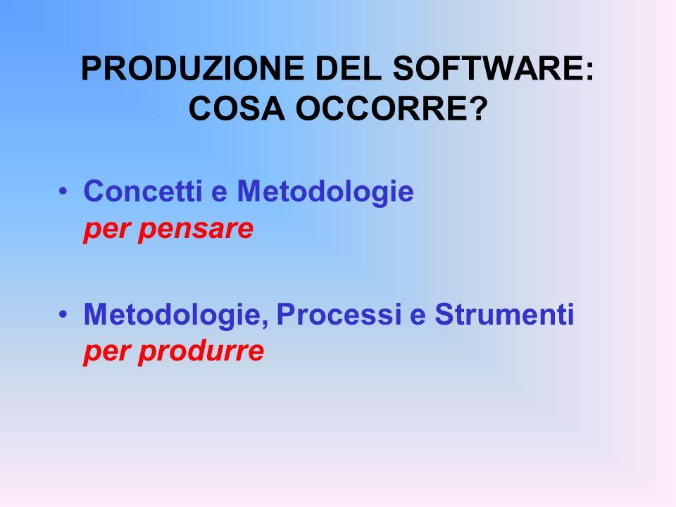 PRODUZIONE DEL SOFTWARE: COSA OCCORRE? Concetti e Metodologie per pensare Metodologie, Processi e Strumenti per produrre