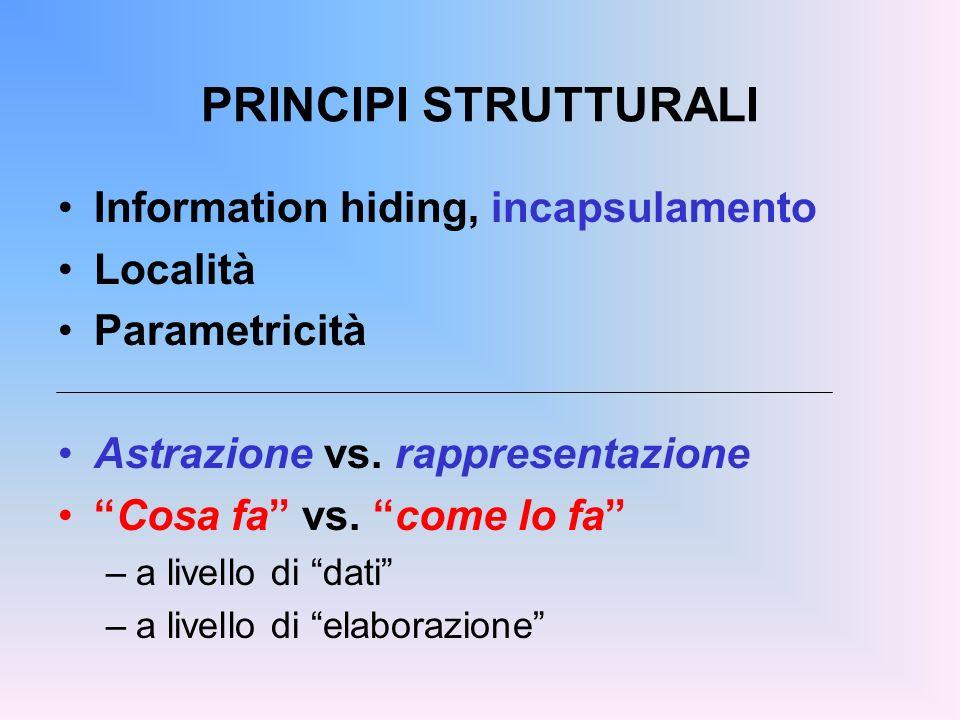 PRINCIPI STRUTTURALI Information hiding, incapsulamento Località Parametricità Astrazione vs. rappresentazione Cosa fa vs. come lo fa –a livello di da