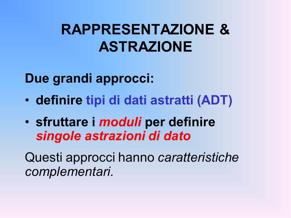 RAPPRESENTAZIONE & ASTRAZIONE Due grandi approcci: definire tipi di dati astratti (ADT) sfruttare i moduli per definire singole astrazioni di dato Questi approcci hanno caratteristiche complementari.