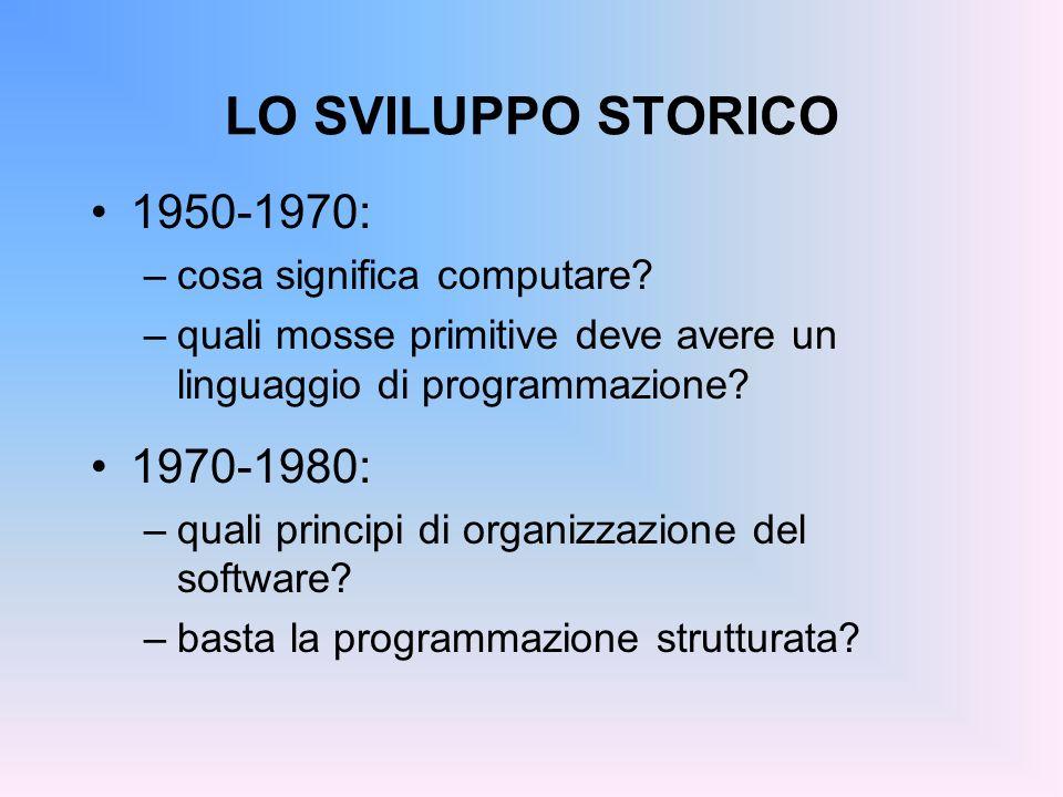 LO SVILUPPO STORICO 1950-1970: –cosa significa computare? –quali mosse primitive deve avere un linguaggio di programmazione? 1970-1980: –quali princip