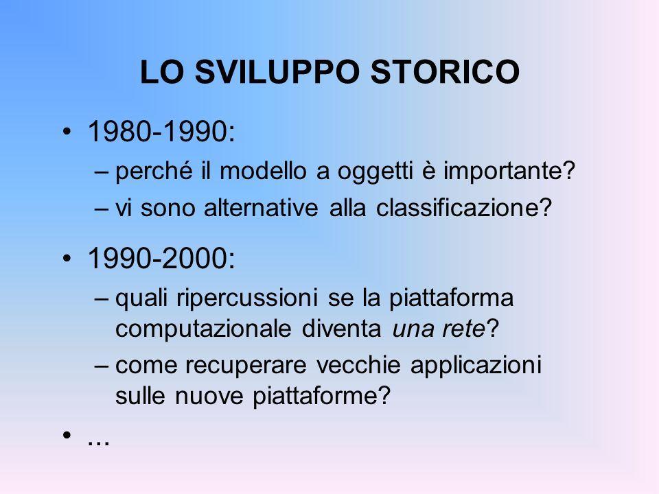 1980-1990: –perché il modello a oggetti è importante? –vi sono alternative alla classificazione? 1990-2000: –quali ripercussioni se la piattaforma com