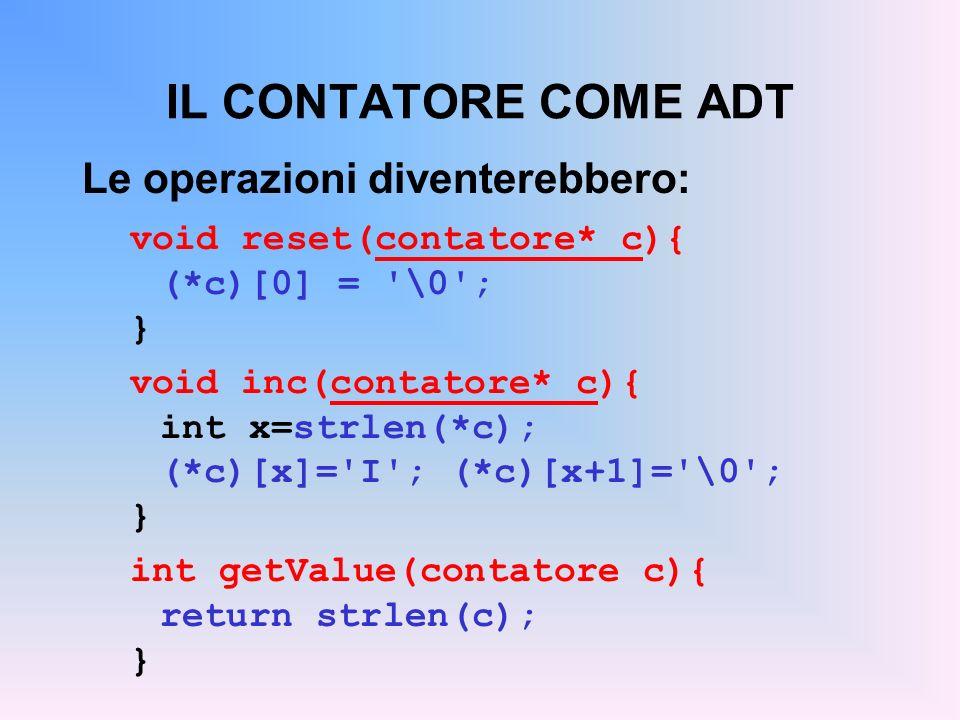IL CONTATORE COME ADT Le operazioni diventerebbero: void reset(contatore* c){ (*c)[0] = \0 ; } void inc(contatore* c){ int x=strlen(*c); (*c)[x]= I ; (*c)[x+1]= \0 ; } int getValue(contatore c){ return strlen(c); }