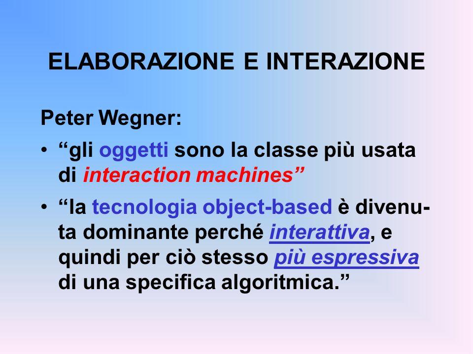 ELABORAZIONE E INTERAZIONE Peter Wegner: gli oggetti sono la classe più usata di interaction machines la tecnologia object-based è divenu- ta dominante perché interattiva, e quindi per ciò stesso più espressiva di una specifica algoritmica.