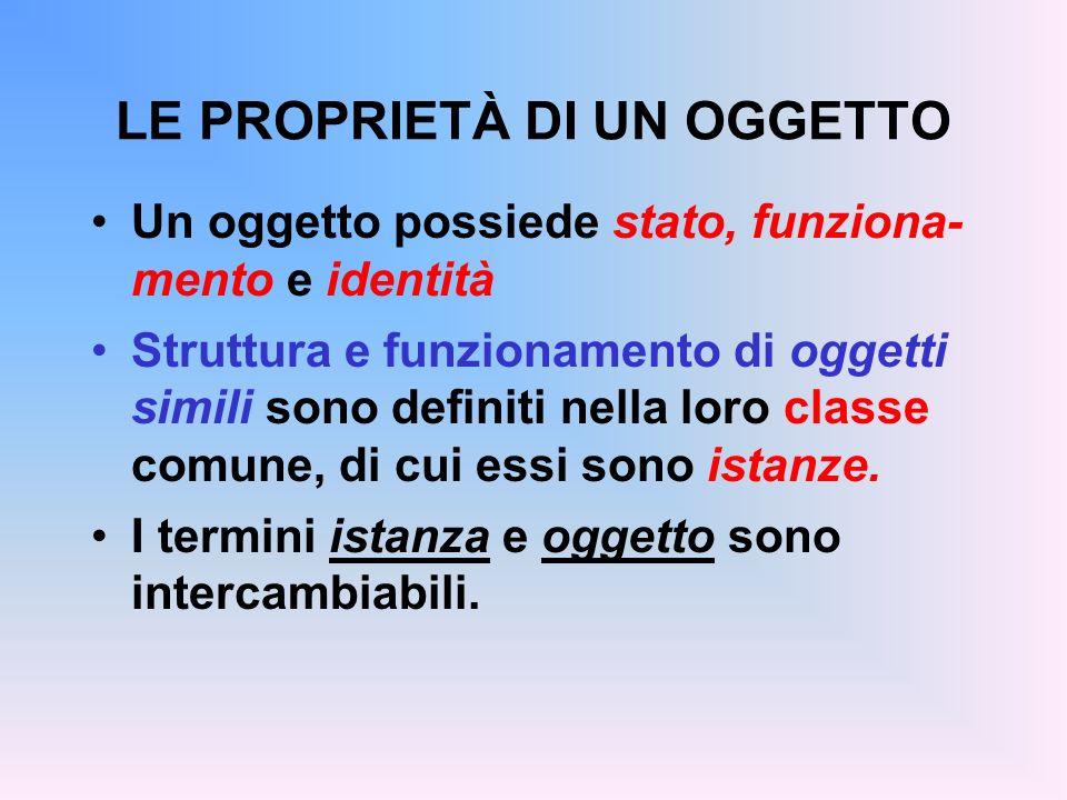 LE PROPRIETÀ DI UN OGGETTO Un oggetto possiede stato, funziona- mento e identità Struttura e funzionamento di oggetti simili sono definiti nella loro classe comune, di cui essi sono istanze.