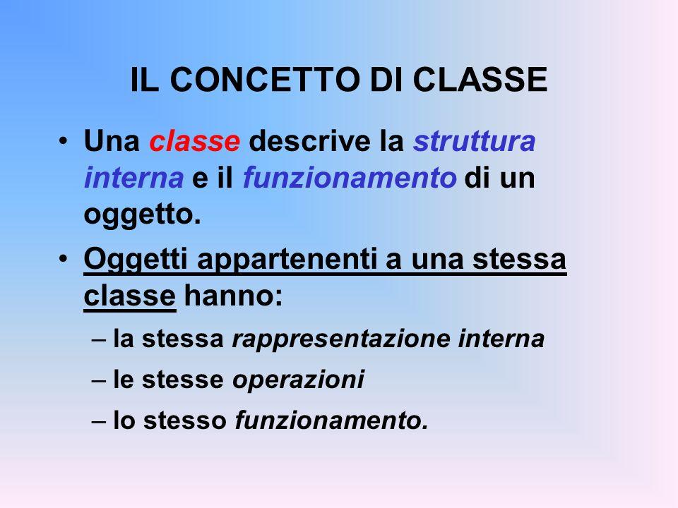 IL CONCETTO DI CLASSE Una classe descrive la struttura interna e il funzionamento di un oggetto. Oggetti appartenenti a una stessa classe hanno: –la s