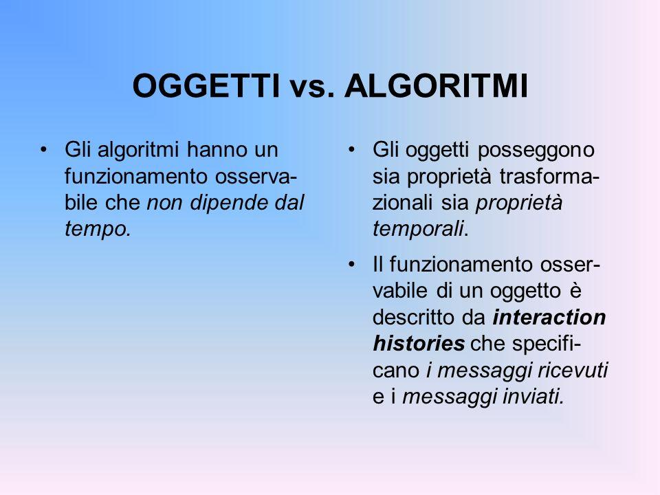 OGGETTI vs. ALGORITMI Gli algoritmi hanno un funzionamento osserva- bile che non dipende dal tempo. Gli oggetti posseggono sia proprietà trasforma- zi
