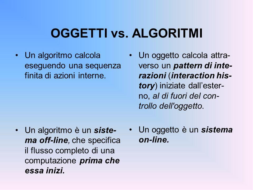 OGGETTI vs. ALGORITMI Un algoritmo calcola eseguendo una sequenza finita di azioni interne. Un algoritmo è un siste- ma off-line, che specifica il flu