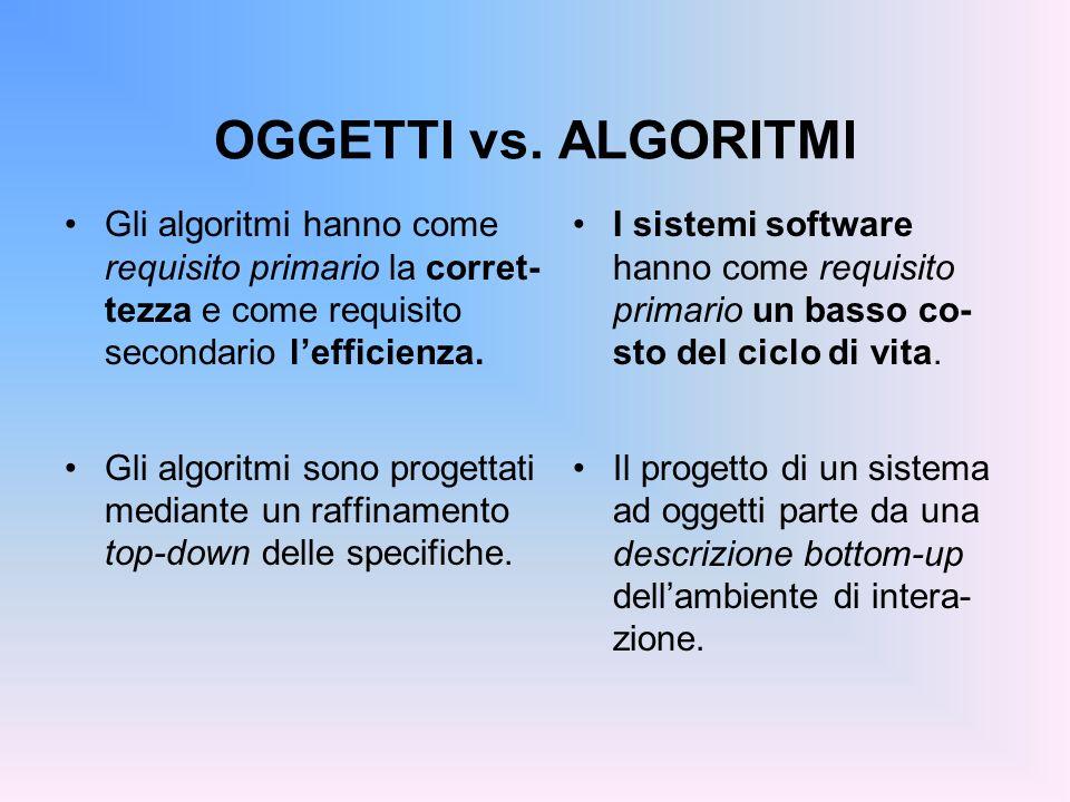 OGGETTI vs. ALGORITMI Gli algoritmi hanno come requisito primario la corret- tezza e come requisito secondario lefficienza. Gli algoritmi sono progett