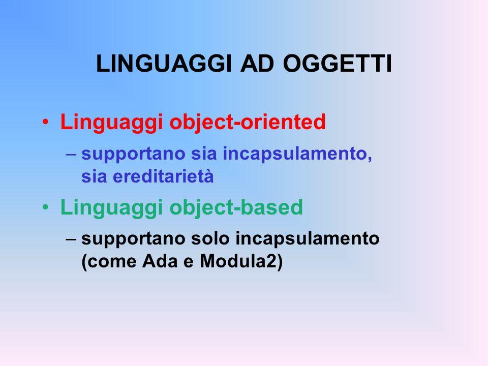 LINGUAGGI AD OGGETTI Linguaggi object-oriented –supportano sia incapsulamento, sia ereditarietà Linguaggi object-based –supportano solo incapsulamento (come Ada e Modula2)