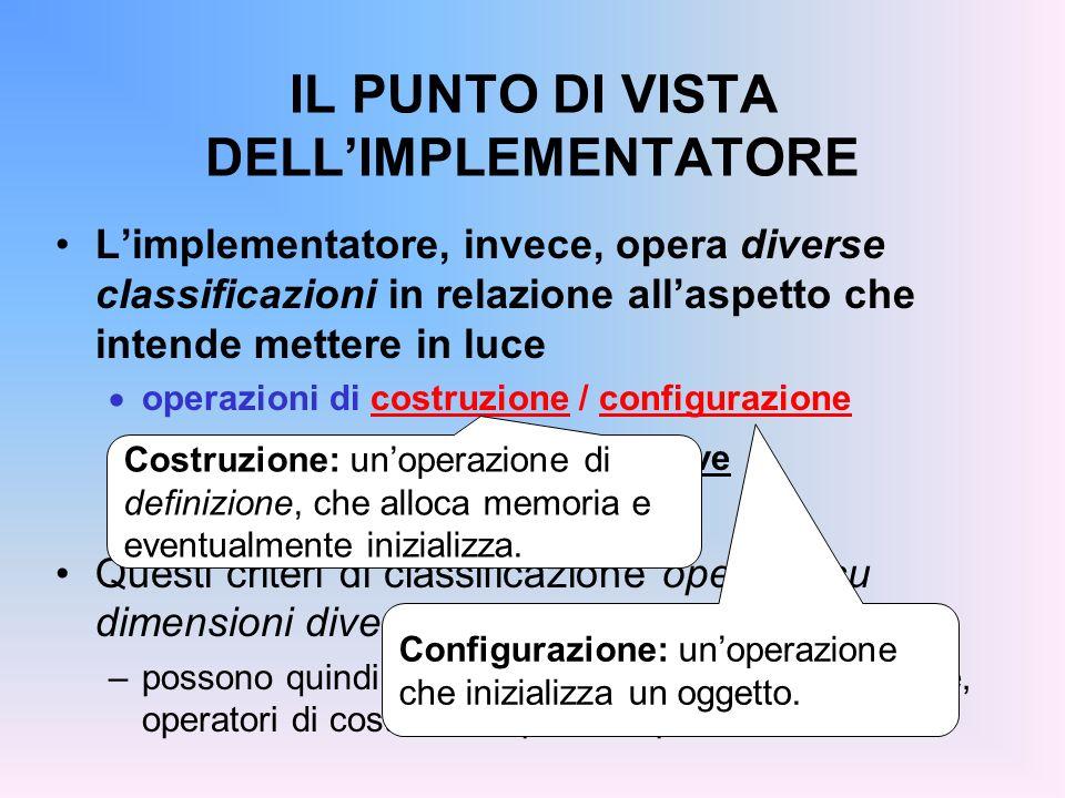 IL PUNTO DI VISTA DELLIMPLEMENTATORE Limplementatore, invece, opera diverse classificazioni in relazione allaspetto che intende mettere in luce operaz