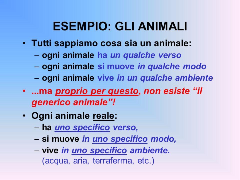 ESEMPIO: GLI ANIMALI Introdurre una classe animale è utile proprio per fattorizzare gli aspetti comuni –tutti gli animali hanno un verso, si muovono in un qualche modo, ecc.