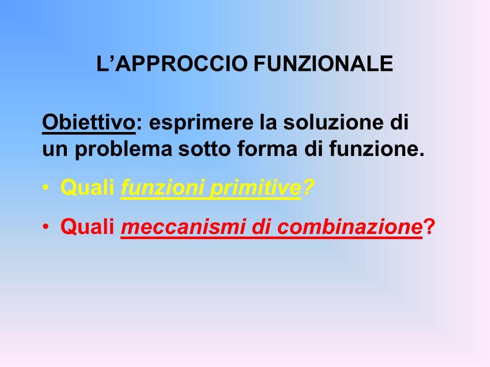 LAPPROCCIO FUNZIONALE Obiettivo: esprimere la soluzione di un problema sotto forma di funzione.