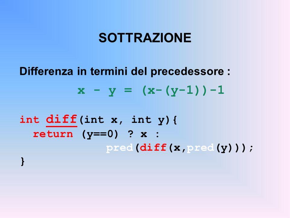 SOTTRAZIONE Differenza in termini del precedessore : x - y = (x-(y-1))-1 int diff (int x, int y){ return (y==0) .