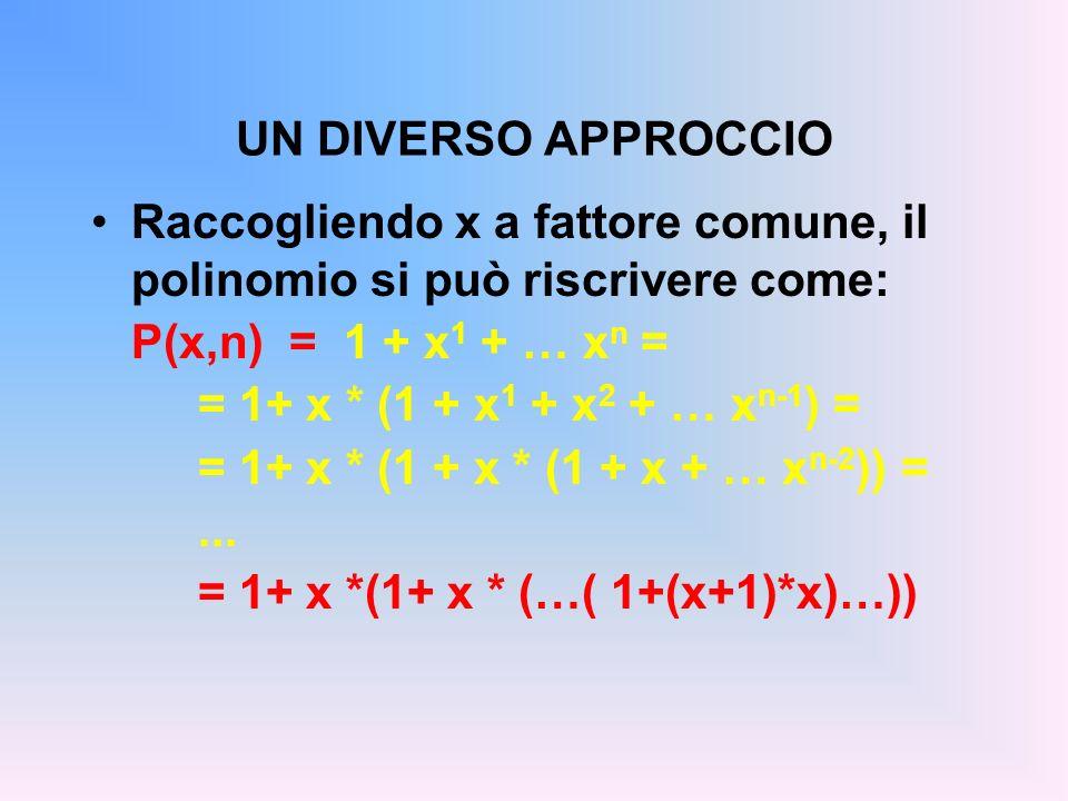UN DIVERSO APPROCCIO Raccogliendo x a fattore comune, il polinomio si può riscrivere come: P(x,n) = 1 + x 1 + … x n = = 1+ x * (1 + x 1 + x 2 + … x n-1 ) = = 1+ x * (1 + x * (1 + x + … x n-2 )) =...