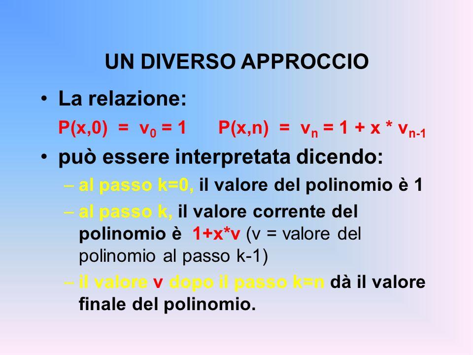 UN DIVERSO APPROCCIO La relazione: P(x,0) = v 0 = 1 P(x,n) = v n = 1 + x * v n-1 può essere interpretata dicendo: –al passo k=0, il valore del polinomio è 1 –al passo k, il valore corrente del polinomio è 1+x*v (v = valore del polinomio al passo k-1) –il valore v dopo il passo k=n dà il valore finale del polinomio.