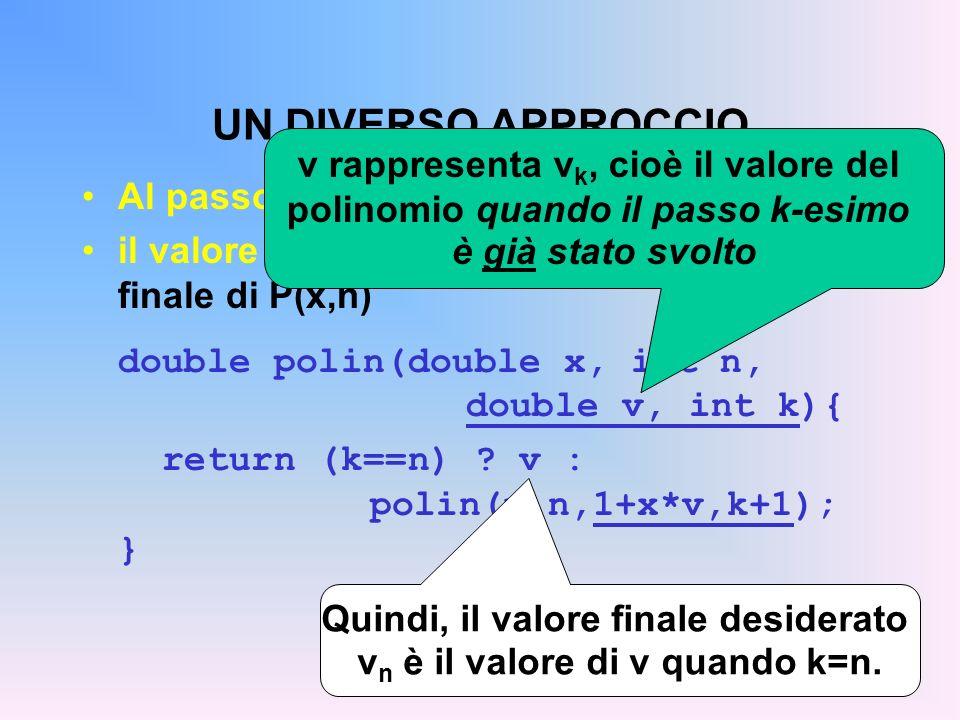 UN DIVERSO APPROCCIO Al passo k il valore del polinomio è 1+x*v il valore v dopo il passo k=n dà il valore finale di P(x,n) double polin(double x, int n, double v, int k){ return (k==n) .