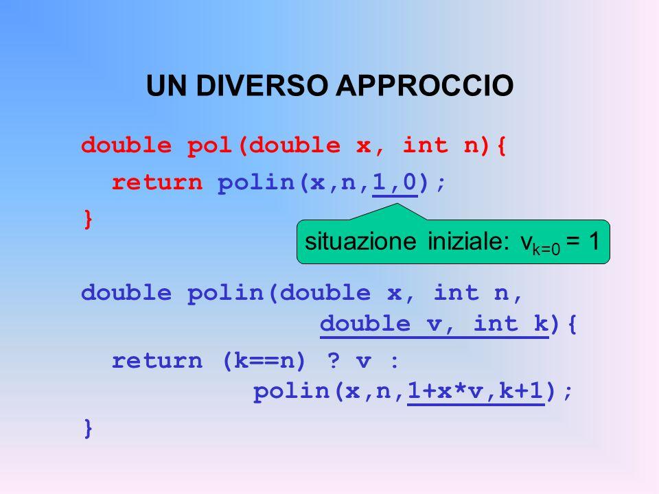 UN DIVERSO APPROCCIO double pol(double x, int n){ return polin(x,n,1,0); } double polin(double x, int n, double v, int k){ return (k==n) .