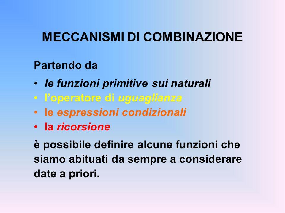 MECCANISMI DI COMBINAZIONE Partendo da le funzioni primitive sui naturali loperatore di uguaglianza le espressioni condizionali la ricorsione è possibile definire alcune funzioni che siamo abituati da sempre a considerare date a priori.