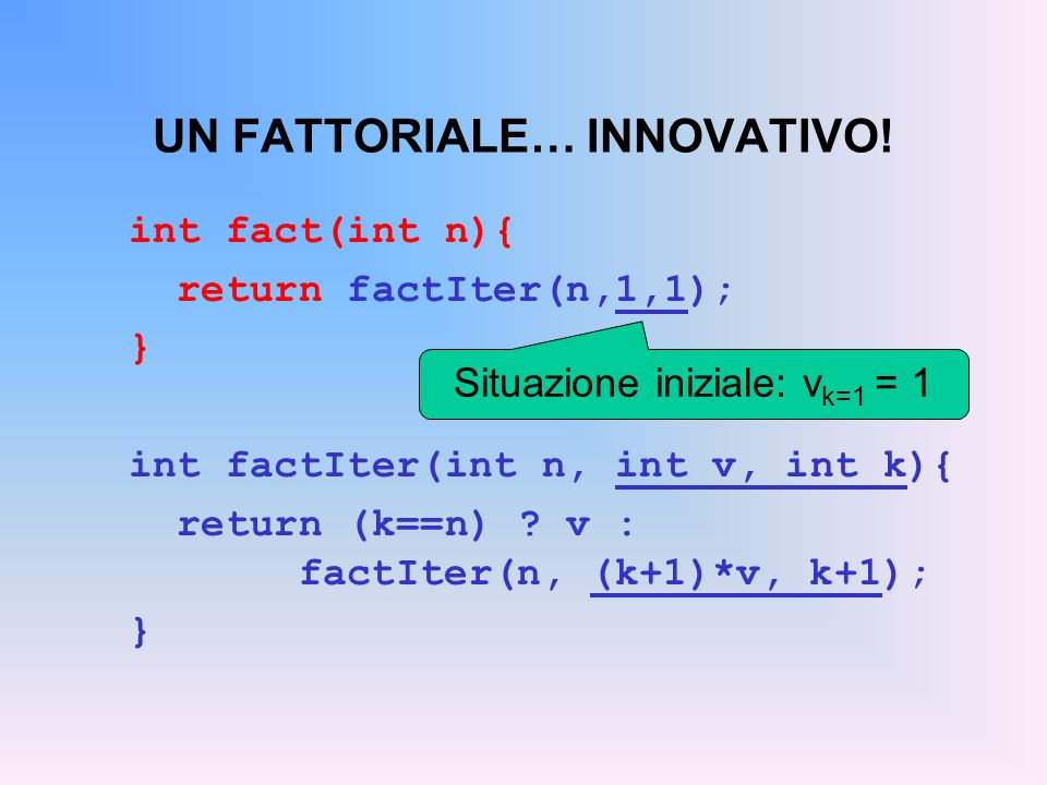 UN FATTORIALE… INNOVATIVO! int fact(int n){ return factIter(n,1,1); } int factIter(int n, int v, int k){ return (k==n) ? v : factIter(n, (k+1)*v, k+1)