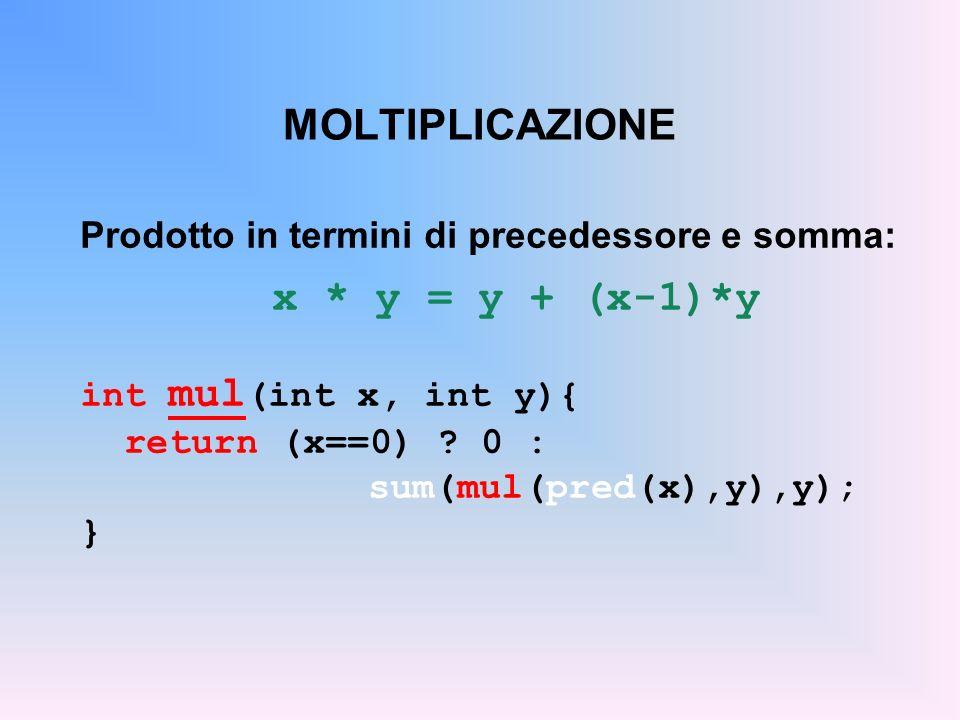 MOLTIPLICAZIONE Prodotto in termini di precedessore e somma: x * y = y + (x-1)*y int mul (int x, int y){ return (x==0) .