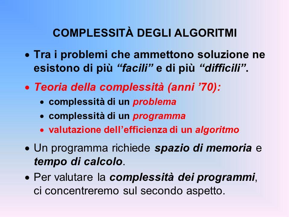 COMPLESSITÀ DEGLI ALGORITMI Tra i problemi che ammettono soluzione ne esistono di più facili e di più difficili.