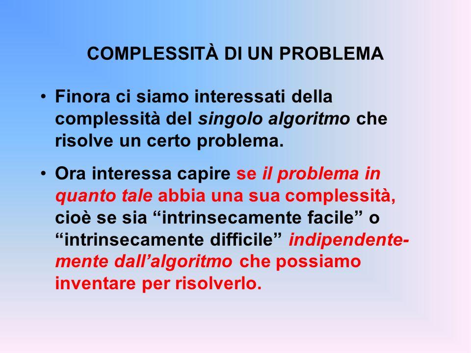 COMPLESSITÀ DI UN PROBLEMA Finora ci siamo interessati della complessità del singolo algoritmo che risolve un certo problema.