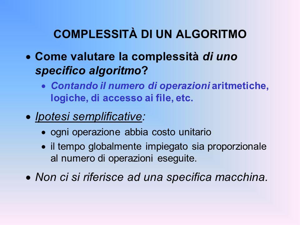 ESEMPIO Per moltiplicare due matrici quadrate NxN di interi (C = A x B), occorre: ripetere N 2 volte il calcolo del valore C[i,j] per calcolare C[i,j], effettuare 2N letture, N moltiplicazioni, N-1 addizioni e 1 scrittura Totale: 2N 3 letture, N 3 moltiplicazioni, N 2 *(N-1) addizioni, N 2 scritture Tempo richiesto: (ipotesi: stesso tempo per tutte le operazioni): time Alg( C = AxB ) (N) = 2N 3 +N 3 +N 2 (N-1)+N 2 = 4N 3