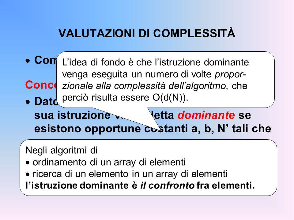 VALUTAZIONI DI COMPLESSITÀ Come valutare la complessità in pratica .