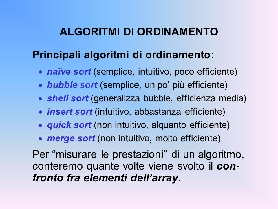 ALGORITMI DI ORDINAMENTO Principali algoritmi di ordinamento: naïve sort (semplice, intuitivo, poco efficiente) bubble sort (semplice, un po più efficiente) shell sort (generalizza bubble, efficienza media) insert sort (intuitivo, abbastanza efficiente) quick sort (non intuitivo, alquanto efficiente) merge sort (non intuitivo, molto efficiente) Per misurare le prestazioni di un algoritmo, conteremo quante volte viene svolto il con- fronto fra elementi dellarray.