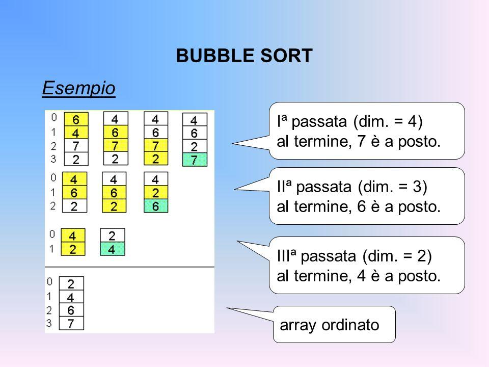 BUBBLE SORT Esempio Iª passata (dim.= 4) al termine, 7 è a posto.