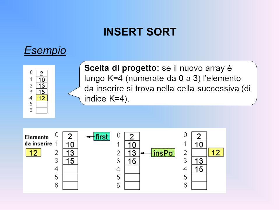 INSERT SORT Esempio Scelta di progetto: se il nuovo array è lungo K=4 (numerate da 0 a 3) lelemento da inserire si trova nella cella successiva (di indice K=4).