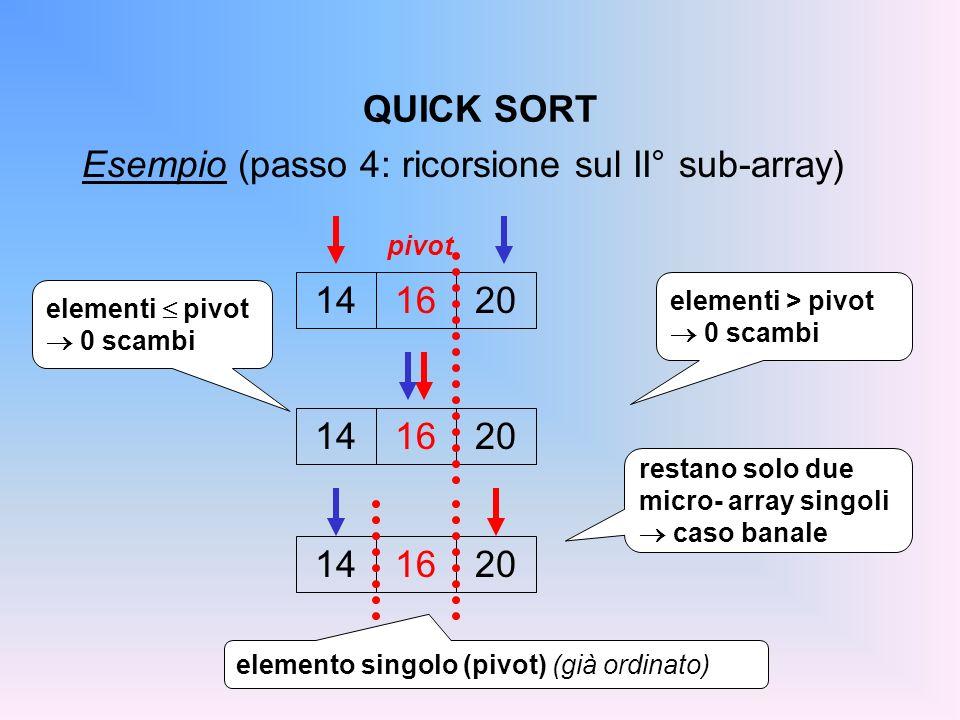 QUICK SORT Esempio (passo 4: ricorsione sul II° sub-array) 141620 pivot 141620 elementi > pivot 0 scambi 141620 elementi pivot 0 scambi elemento singolo (pivot) (già ordinato) restano solo due micro- array singoli caso banale