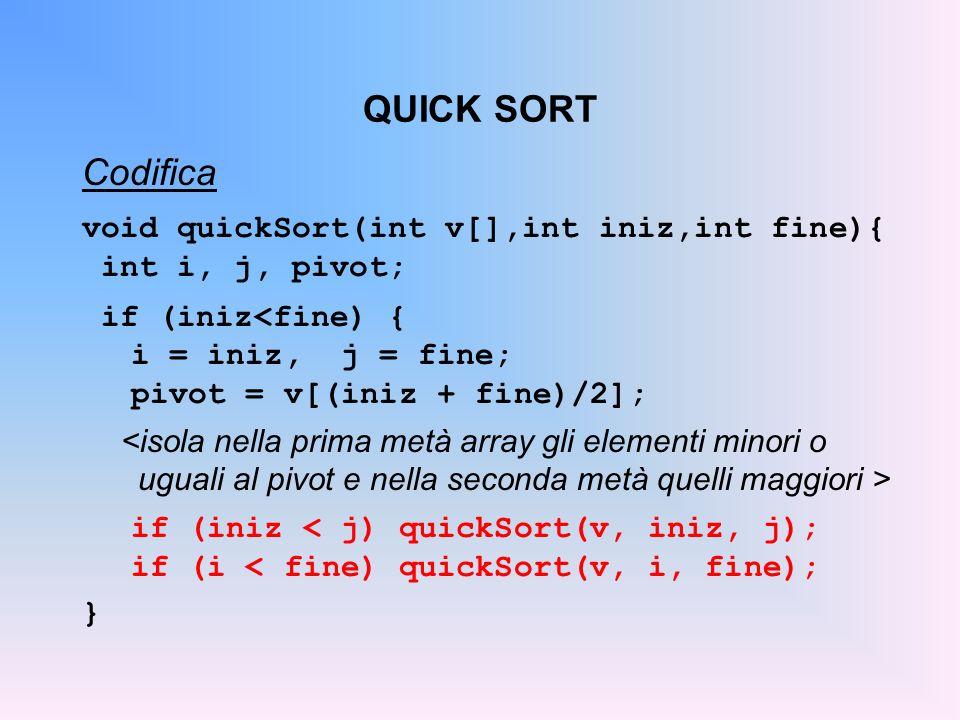 QUICK SORT Codifica void quickSort(int v[],int iniz,int fine){ int i, j, pivot; if (iniz<fine) { i = iniz, j = fine; pivot = v[(iniz + fine)/2]; if (iniz < j) quickSort(v, iniz, j); if (i < fine) quickSort(v, i, fine); }